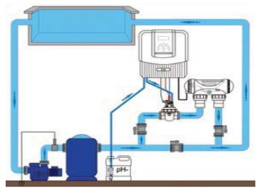 """Sistema: Electrolisis salina - """"JuJuJu Aquacenter"""""""