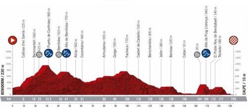 La Vuelta a España 2019 pasa por Benissa - Foto de www.lavuelta.es