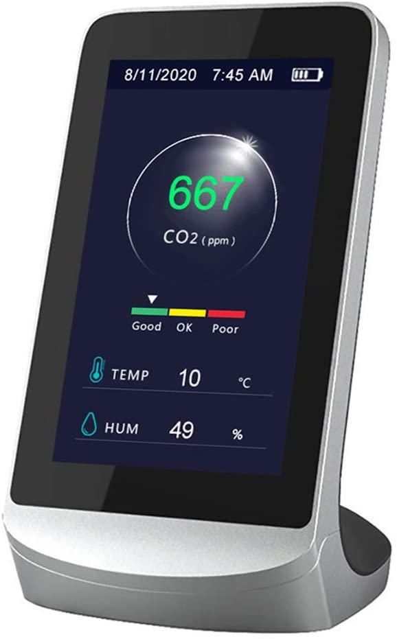 Medidor digital para la vigilancia del CO2, temperatura y humedad en tiempo real - Potermic en jujuju aquacenter benissa